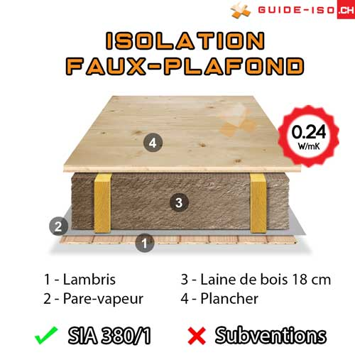 technique-isolation-faux-plafond-2