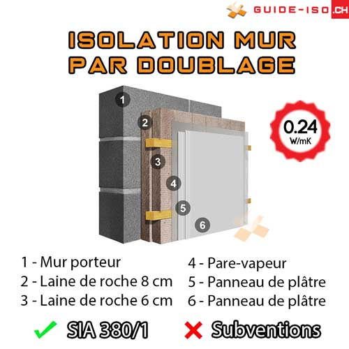technique-isolation-mur-interieur-par-doublage-1